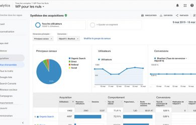 installer google analytics dans WordPress