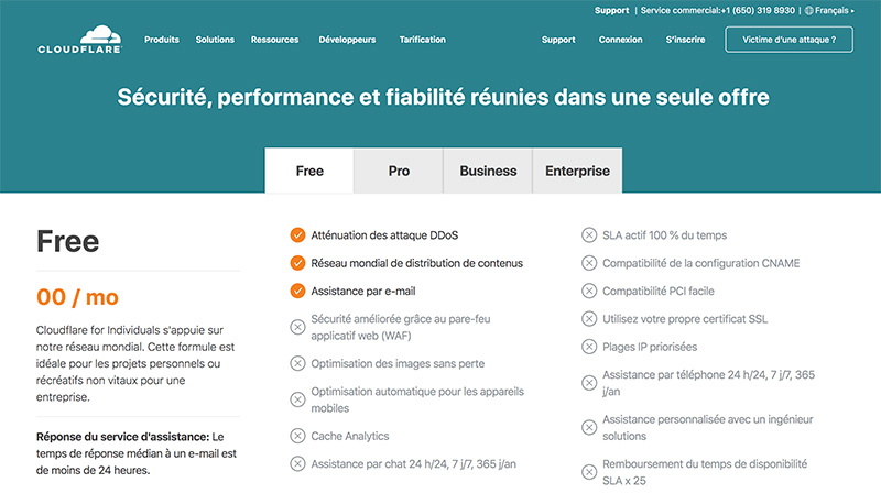 cloudflare-gratuit